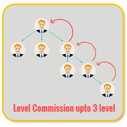 Bitcoin MLM Software level commission upto 3 level