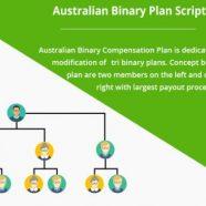 PHP Scripts Mall | Readymade PHP Scripts | Website Clone Scripts new australian binary plan script 433x325 186x186