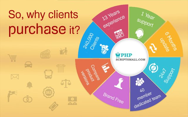 PHP Scripts Mall | Readymade PHP Scripts | Website Clone Scripts php 1